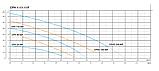 Циркуляционный насос Shimge CPHS 150-40F, фото 2