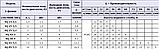 Дренажно-фекальный насос Speroni SQ 50-4, фото 3