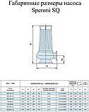 Дренажно-фекальный насос Speroni SQ 50-4, фото 4