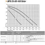 Циркуляционный насос Насосы+Оборудование BPS 25-8S-180 Solar, фото 2