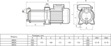 Поверхностный центробежный насос Rudes MRS3, фото 4