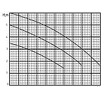 Циркуляционный насос Rudes UPS 25-6-180, фото 2