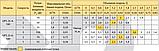 Циркуляционный насос Rudes UPS 25-6-180, фото 3