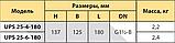 Циркуляционный насос Rudes UPS 25-6-180, фото 5