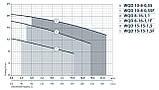 Дренажно-фекальный насос Насосы+Оборудование WQD 8-16-1,1F, фото 2