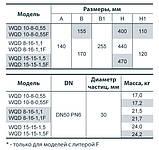 Дренажно-фекальный насос Насосы+Оборудование WQD 8-16-1,1F, фото 5