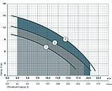 Дренажно-фекальный насос Насосы+Оборудование VS550F, фото 2