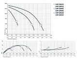 Циркуляционный насос Sprut 3VP-DN40, фото 2