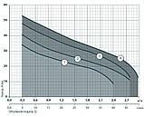 Центробежный поверхностный насос Насосы+Оборудование JET 110B, фото 2