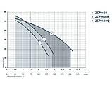 Центробежный поверхностный насос Насосы+Оборудование 2CPm 60/AISI316, фото 2