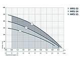 Центробежный поверхностный насос Sprut MRS-S5/AISI316, фото 2