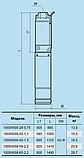 Скважинный насос Насосы+Оборудование 100 SWS 8-58-2.2 + муфта, фото 3
