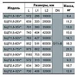 Скважинный насос Насосы+Оборудование БЦП 1,8-90У*, стальной трос подвеса, фото 5