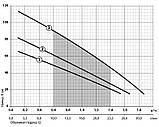 Скважинный насос Sprut 3S QGD 1-30-0,37, фото 2
