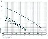 Канализационная установка Sprut WCLIFT 600/2F Hot, фото 2