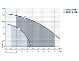 Насос повышения давления Sprut V110 15-9А, фото 2