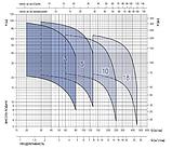 Поверхностный насос Ebara MATRIX 3-8T/1.3M, фото 2