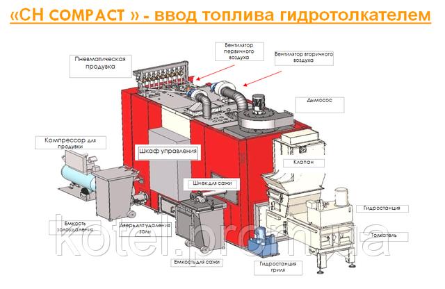 Схема котла Комконт с гидротолкателем