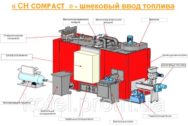 Котел СН Компакт со шнековым вводом топлива