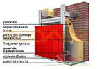 ТЕХНОВЕНТ СТАНДАРТ 50 мм Утеплитель ТехноНиколь (Sweetondale)  для вентилируемого фасада, фото 2
