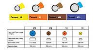 Батарейки к слуховым аппаратам оптом