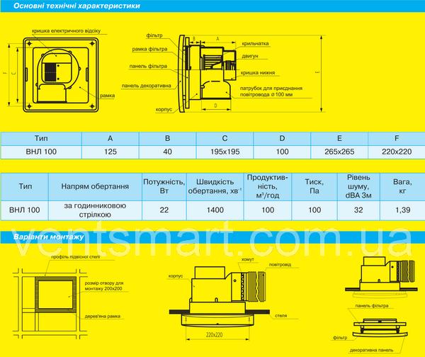 Вытяжной вентилятор для офиса и дома Домовент внл 100 ― купить с бесплатной доставкой в интернет-магазине вентиляции ventsmart.com.ua