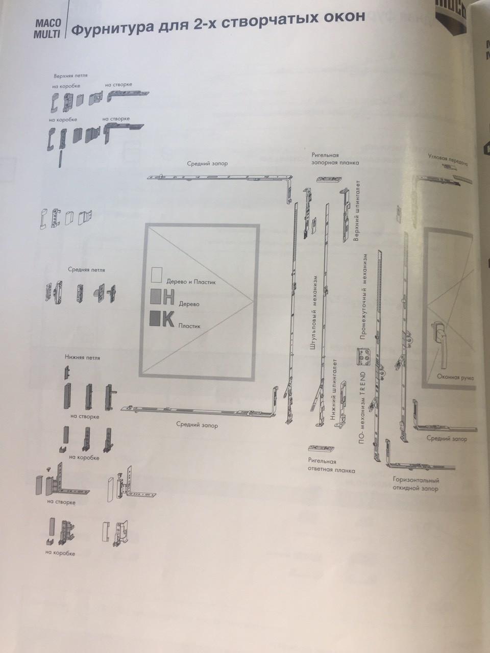 Dk_MACO_52407_П/О механизм фикс. Gr.5 VZ 1501-1750 GM 700
