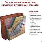 ТЕХНОФАС КОТЕДЖ 100 мм Утеплювач мінеральна вата (мінвата) Техноніколь для штукатурного фасаду, фото 3