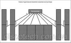Digital Led Strips Dj Facade 1м х1м-2шт+ 2м х0,3м-4шт Full