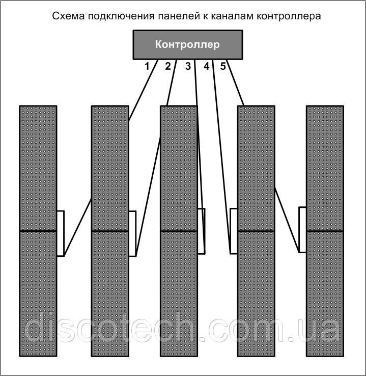 Digital Led Strips Dj Facade 2м х0,3м-5шт