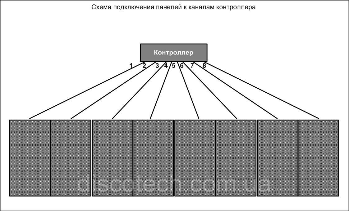 Digital Led Strips Dj Facade 1м х1м-4шт