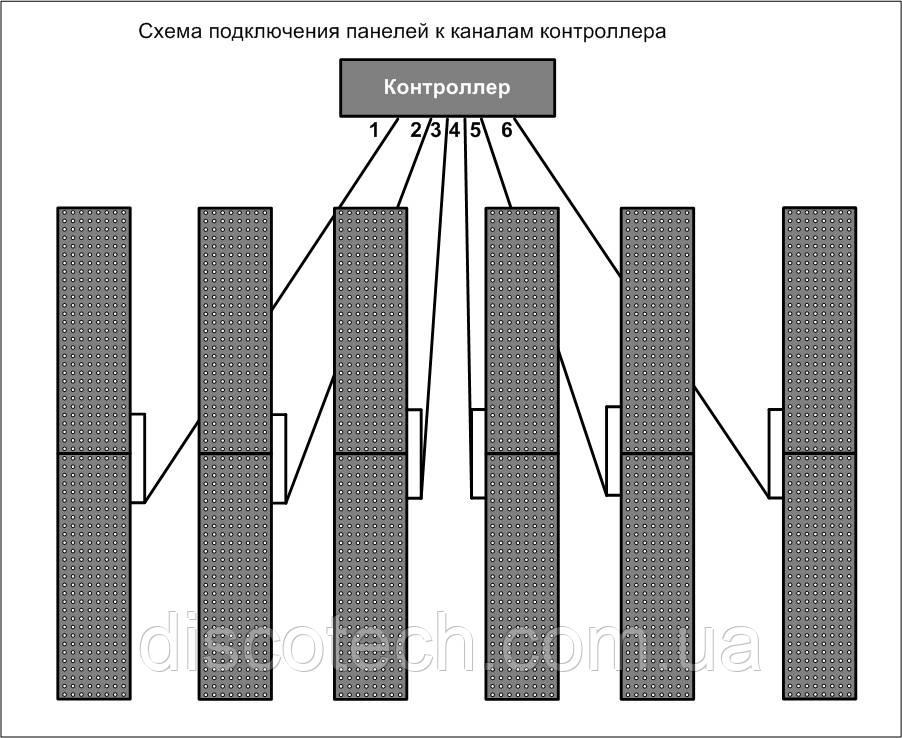 Digital Led Strips Dj Facade 2м х0,3м-6шт