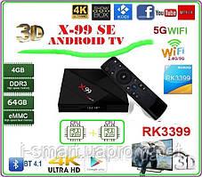Обзор Android TV Box X99 с 4Гб RAM / 64Гб HDD  и двумя процессорами