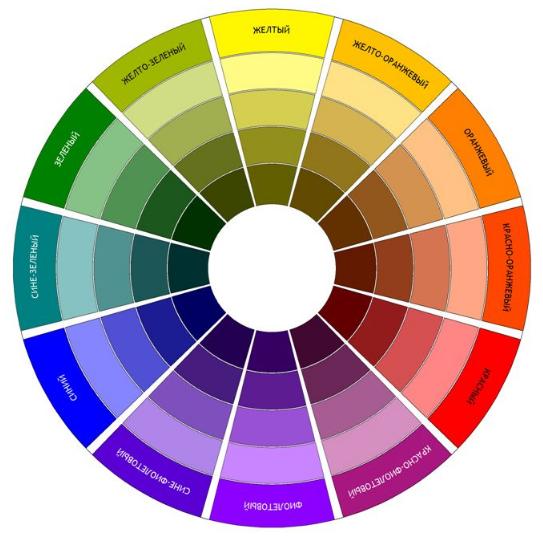 Советы от профессионалов Bobilon. № 1: Как правильно выбрать сочетания  цветов трикотажной пряжи для вязания