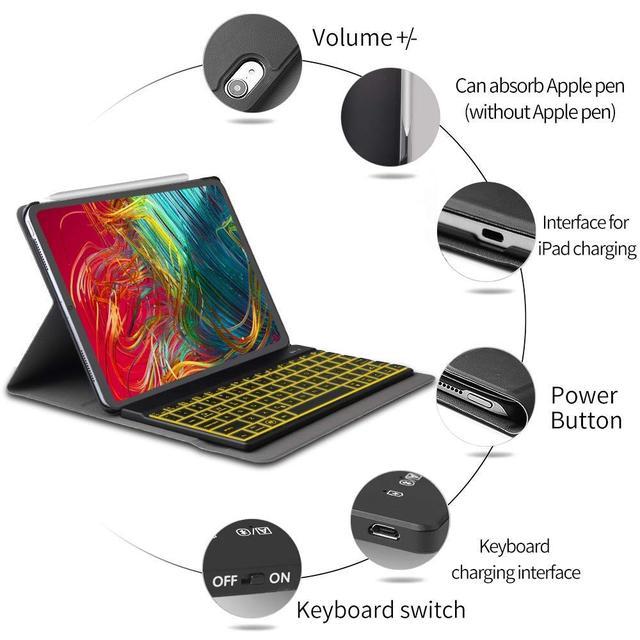 Чехол для клавиатуры iPad.