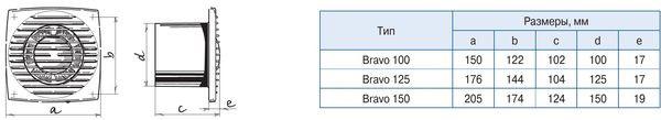 Габаритные и установочные размеры бытовых вытяжных осевых вентиляторов для настенного или потолочного монтажа Blauberg Bravo 100/125/150 (Блауберг Браво, Германия), которые Вы можете купить по минимальной цене с бесплатной доставкой по Украине в интернет-магазине вентиляции и вентиляционных систем ventsmart.com.ua