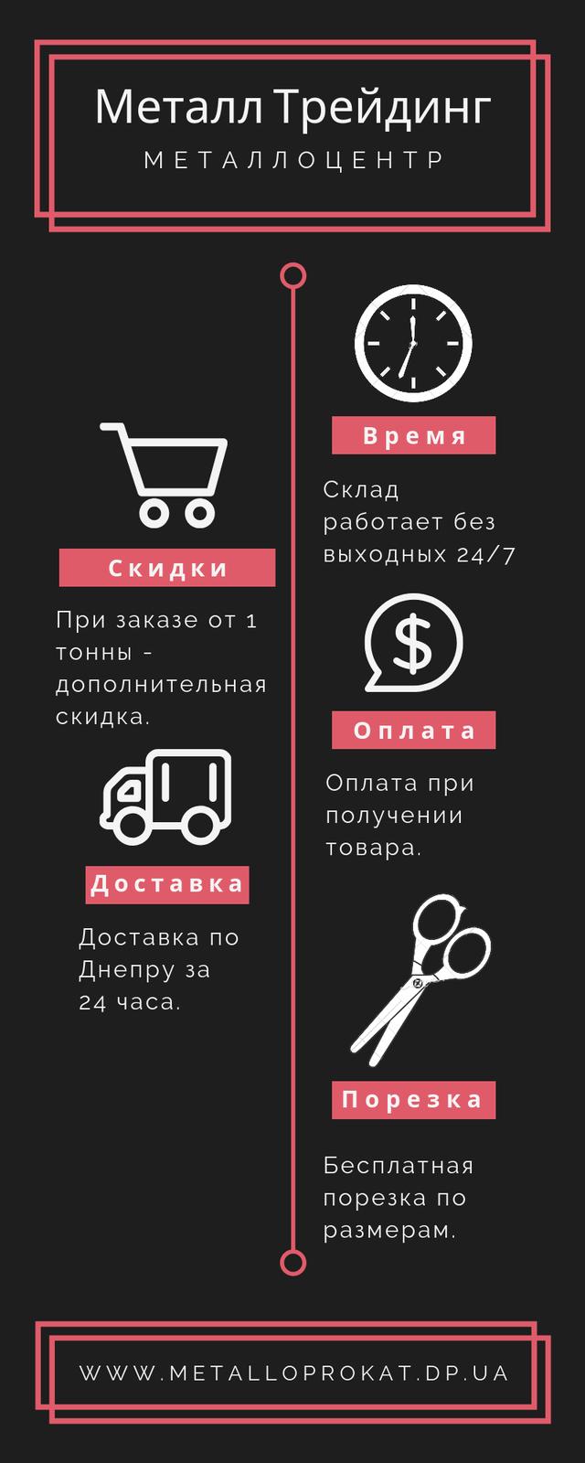 инфографика металлопрокат