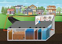 """Очистные сооружения канализации """"ОСК"""" производительностью  38 м3 в сутки, фото 1"""