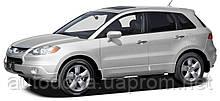 Защита картера двигателя и акпп Acura RDX 2007-