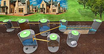 """Очистные сооружения канализации """"ОСК-9,6""""  производительностью 10 м3 в сутки"""