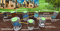 """Очистные сооружения канализации """"ОСК""""  производительностью 15 м3 в сутки, фото 1"""