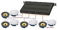 Аудиомультирум 4 зоны FilmoScope airScope X4AMP сетевой стример-усилитель 4 х 40 Вт