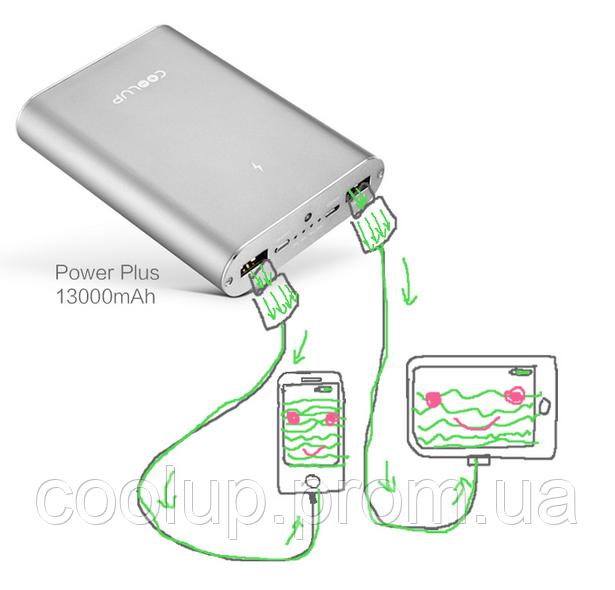 универсальный внешний аккумулятор для планшета