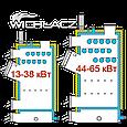 Котел Wichlacz GK-1 13 кВт, фото 2