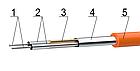 Woks -18 - 56 м (1020 Вт) тонкий нагрівальний кабель двожильний екранований (Одескабель), фото 2