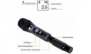 Беспроводной репортерский микрофон Comica (CVM-WS50HTX)