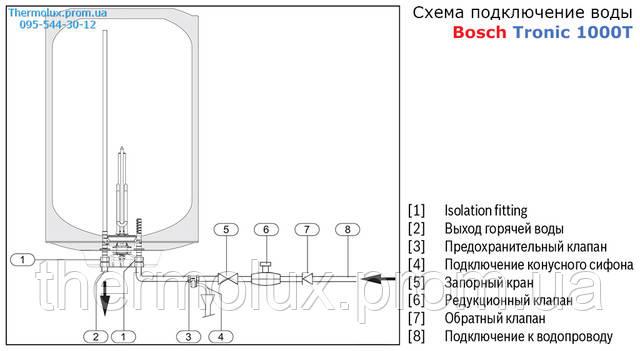 Схема подключения воды к бойлеру Bosch Tronic 1000T