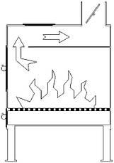 """Печь на дровах """"Огонь"""" с варочной поверхностью (печь дровяная), сталь 4мм, фото 3"""