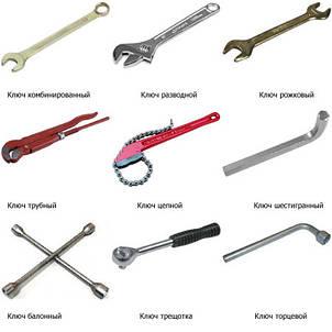 Ключі, ключ гайковий