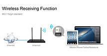 Адаптер WiFi+антенна WIFI АНТЕННА 300MBPS, фото 3